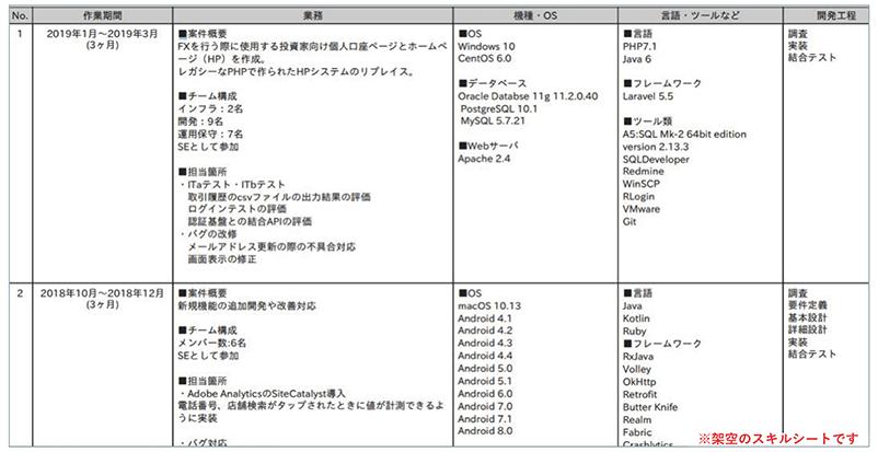 スキルシートサンプル_01